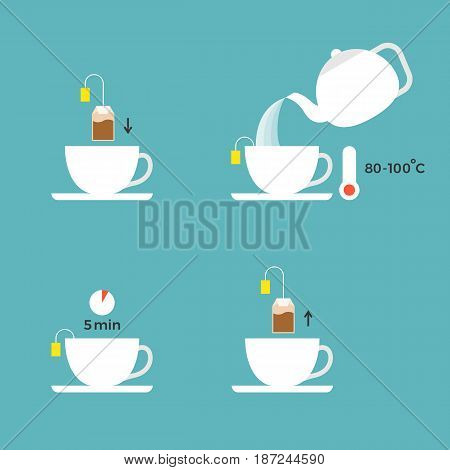 graphic information about preparation lemon tea for use in packaging, flat design icon
