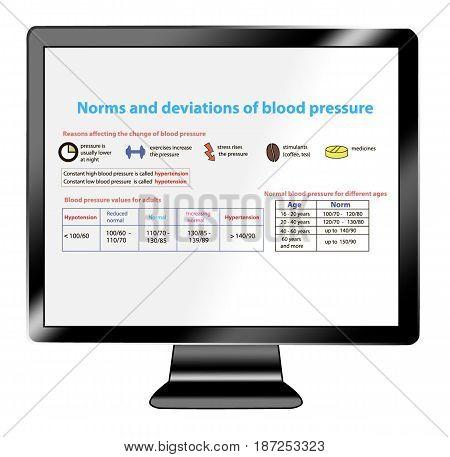Icon tv show norm blood presure deviation