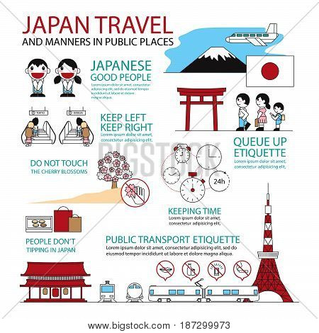 Set of Flat line icon & infographic design concept Japanese Travel and Etiquette