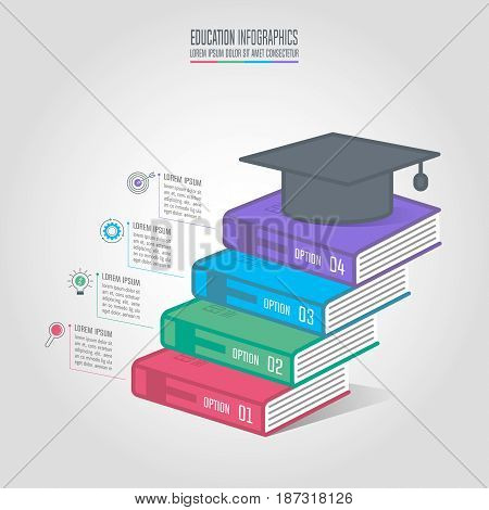 Graduation Cap And Books With Timeline Infographic Design.
