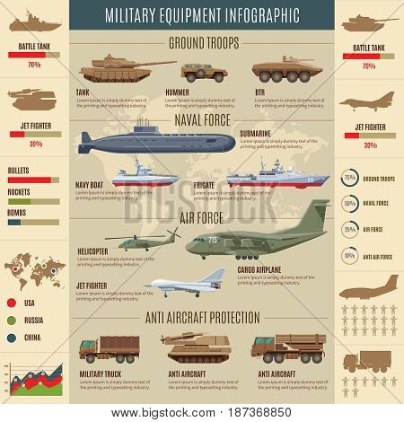 Military transport infographic concept with different types of battle machines and combat vehicles vector illustration