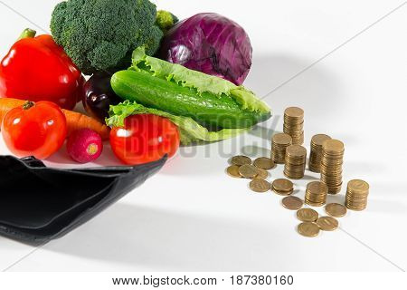 Lack Of Money On Health Food, Social Advertising