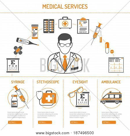 medicine, health care and medical services infographics with two color icons like Doctor, ambulance, prescription, eyesight, thermometer. isolated vector illustration