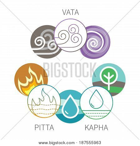 Ayurveda vector elements and doshas symbols isolated on white. Vata, pitta, kapha doshas icons, ayruvedic elements icons. Template for ayurvedic infographic and web site