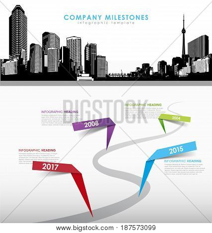 Infographic company milestones timeline vector template with cityscape in the header.