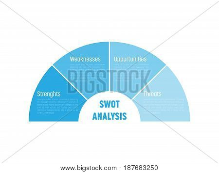 SWOT Business Infographic Diagram, or SWOT matrix, used to evaluate the strengths, weaknesses, opportunities and threats involved in a project. Blue vector halfcircle divided in four blocks with white text.