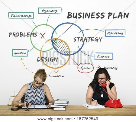 Business Plan Strategy Solution Process Vision