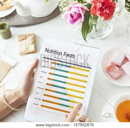Nutrition Facts Comparison Food Dietary