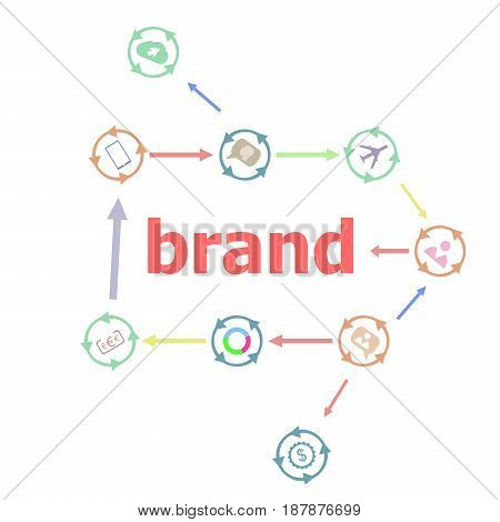 Text Brand. Advertising Concept . Linear Flat Business Buttons. Marketing Promotion Concept. Win, Ac