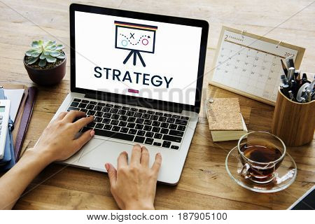 Strategy operation process planning vision
