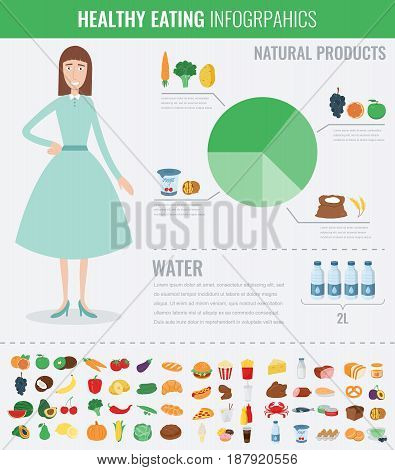 Healthy food for human body. Healthy eating infographic. Food and drink. Vector illustration