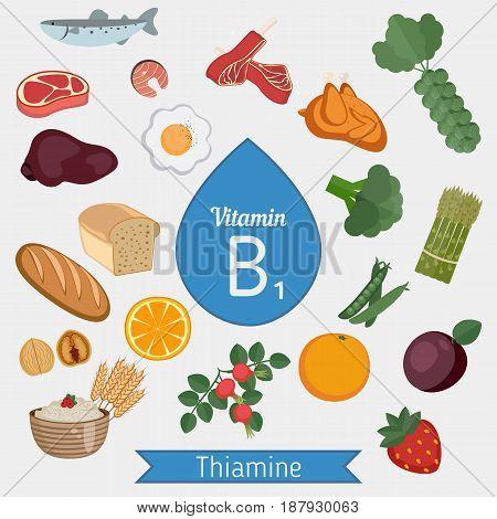 Vitamin B1 Or Thiamin Infographic