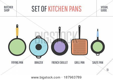 Set of kitchen pans. Poster Kitchenware - Pans, grill, pot. Vintage typographic hand-drawn pans silhouette on white background for restaurant menu, graphic design. Food theme. Vector Illustration