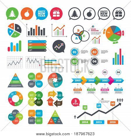 Business charts. Growth graph. Happy new year icon. Christmas tree and gift box sign symbols. Market report presentation. Vector