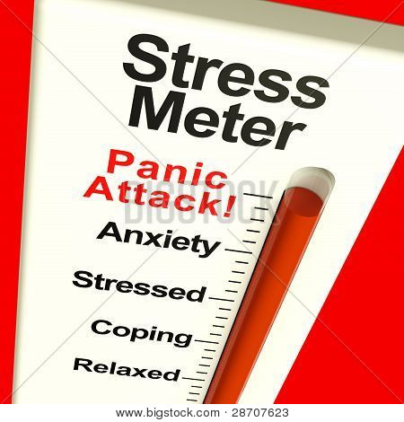 Stress Meter Showing  Panic Attack From Stress And Worry poster