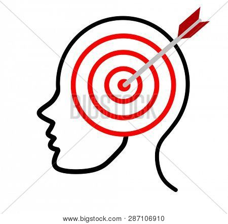 Focus and target in the mind