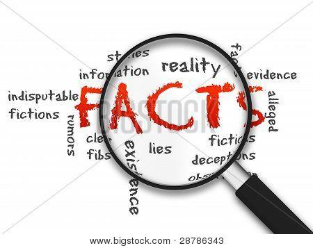 Lupa - fatos