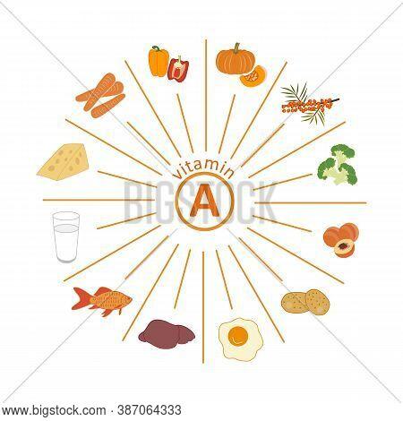Set Of Foods Rich In Vitamin A. Carrots, Bell Peppers, Pumpkin, Sea Buckthorn, Broccoli, Peach, Pota