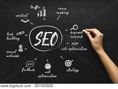 Seo Concept. Female Hand Drawing Search Engine Optimization Scheme On Black Chalkboard Background. S