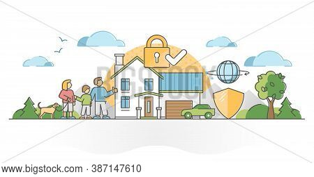 Home Security As House Safety And Protection Alarm System Outline Concept. Secure Lock And Shield So
