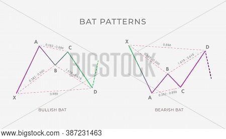 Bullish And Bearish Bat Chart Harmonic Pattern Formation - Bullish Or Bearish Technical Analysis Rev