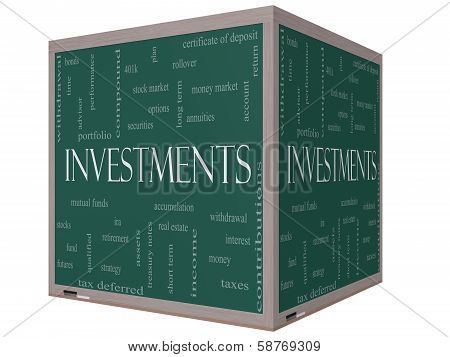 Investments Word Cloud Concept on a 3D cube Blackboard with great terms such as mutual funds stocks options and more. poster