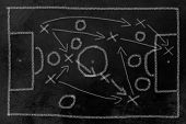 A Soccerfield with tactic drawn on a blackboard poster