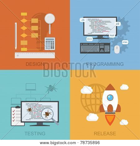set of diagrams representinf software lifecycle - design programming testing release flat style illustration poster