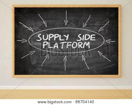Supply Side Platform - 3d render illustration of text on black chalkboard in a room. poster