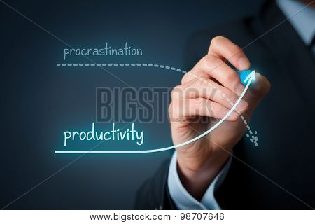 Procrastination Vs. Productivity