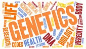 Genetics word cloud on a white background. poster
