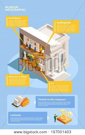 Museum infographic isometric poster with sectional view of historic building with text descriptions and additional paragraphs vector illustration