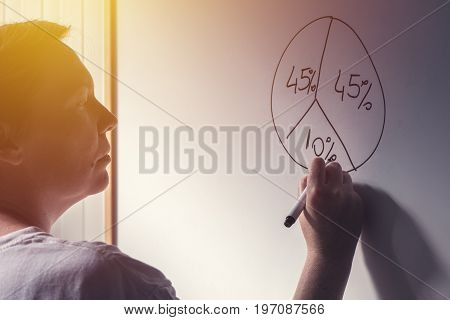 Businesswoman drawing pie chart on office whiteboard during business results analysis and presentation selective focus