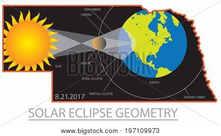 2017 Solar Eclipse Geometry Totality across Nebraska State cities map color vector illustration