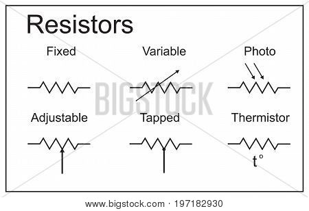 electric circuit elements. resistors and template sheme