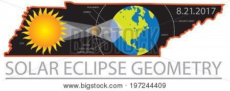 2017 Solar Eclipse Totality Geometry across Tennessee State cities map color vector illustration