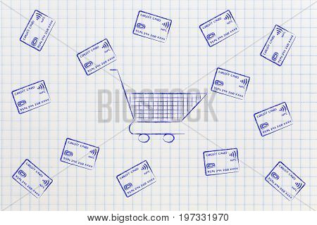 Empty Cart Surrounded By Flying Credit Cards