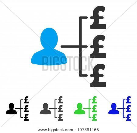 Pound Payer Relations flat vector pictograph. Colored pound payer relations gray, black, blue, green pictogram versions. Flat icon style for web design.