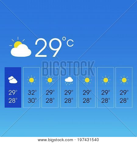Weather forecast widget mobile application program layout template vector illustration