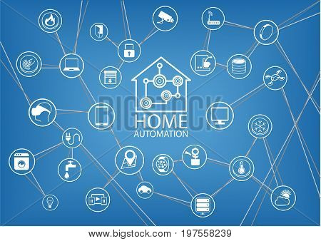 Home automation infographic for connectivity of home devices