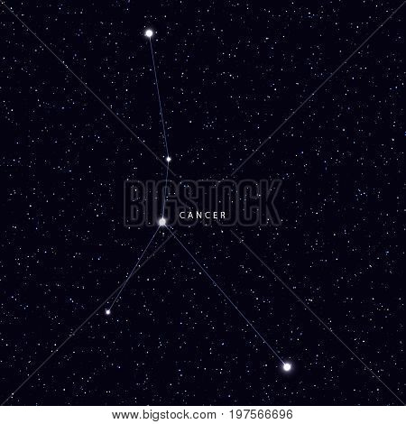 Sky Map with the name of the stars and constellations. Astronomical symbol constellation Cancer