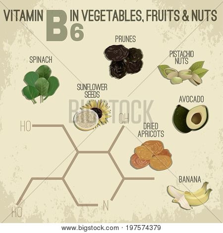 High vitamin B6 Foods. Healthy fruits, berries, nuts and vegetables. Vector illustration in retro style with chemical formula on a light beige background.