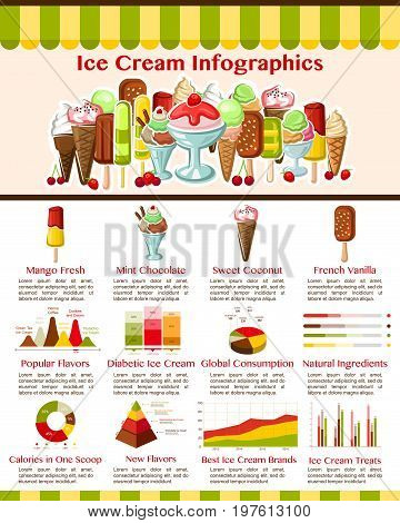 Ice cream infographics for frozen desserts. Vector design elements on consumption statistics and taste preference, sugar and natural ingredients in scoop in wafer cone, sundae and chocolate eskimo