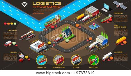 Export trade logistics infographic banner vector shipping