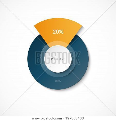 Pie chart. Share of 20 and 80 percent. Circle diagram for infographics. Vector banner. Can be used for chart, graph, data visualization, web design