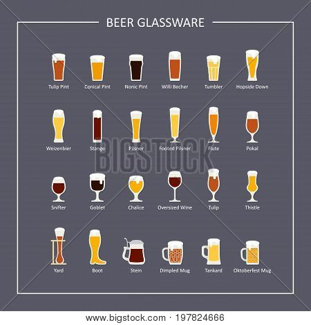 Beer glassware guide flat icons on dark background. Vector illustration poster