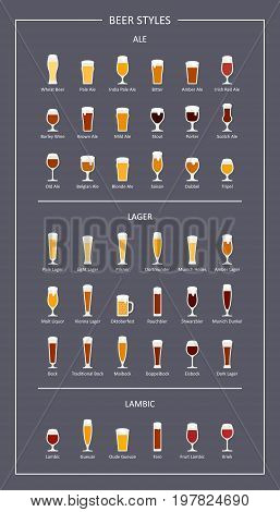 Beer styles guide flat icons on dark background. Vector illustration