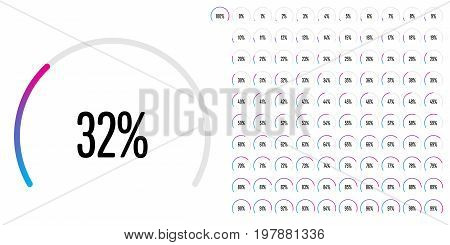 Set of circular sector percentage diagrams from 0 to 100 ready-to-use for web design, user interface (UI) or infographic - indicator with gradient from cyan (blue) to magenta (hot pink)