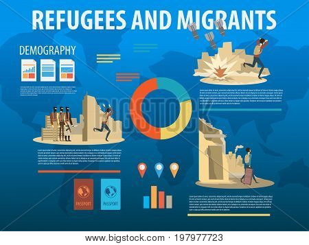 Refugee crisis infographic vector. Victims of war, immigration, arab family social assistance for refugees, passport, camp, suitcase, vector illustration