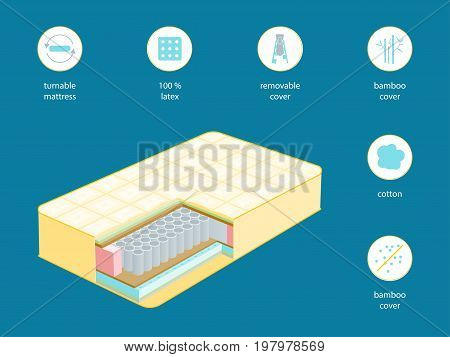 Orthopedic Mattress for Comfortable Rest in Cut of a Basic Texture for Home. Vector illustration